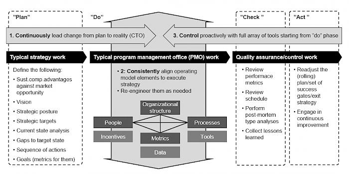 aufgaben human resource management